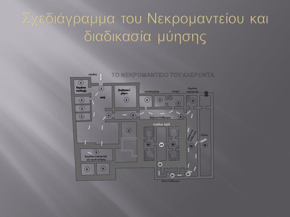 Σχεδιάγραμμα του Νεκρομαντείου και διαδικασία μύησης