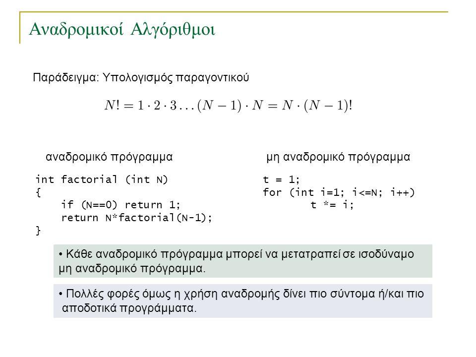 Αναδρομικοί Αλγόριθμοι