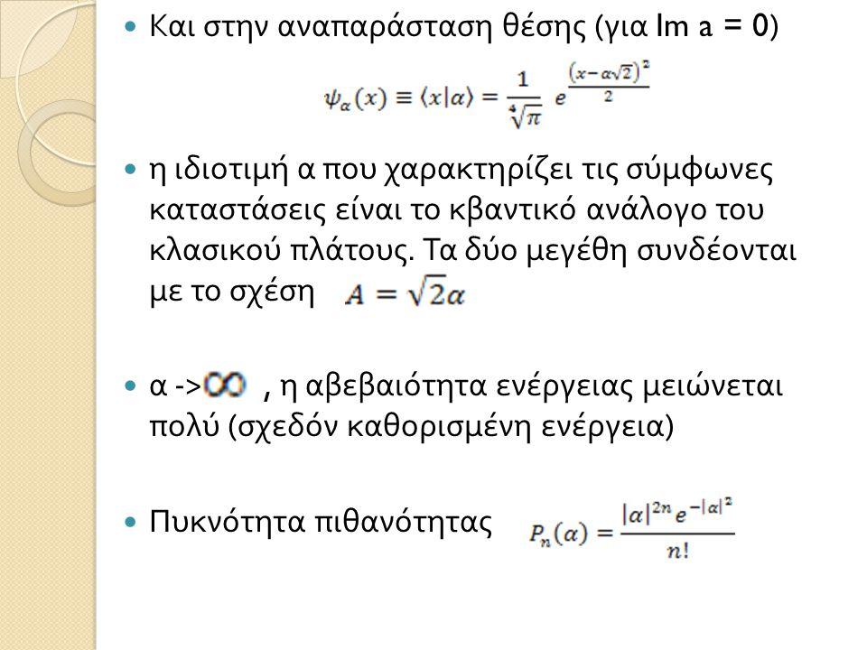 Και στην αναπαράσταση θέσης (για Im a = 0)