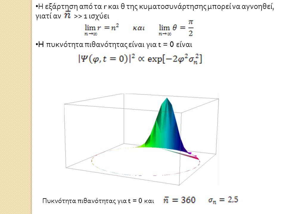 H πυκνότητα πιθανότητας είναι για t = 0 είναι