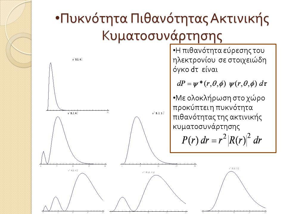 Πυκνότητα Πιθανότητας Ακτινικής Κυματοσυνάρτησης