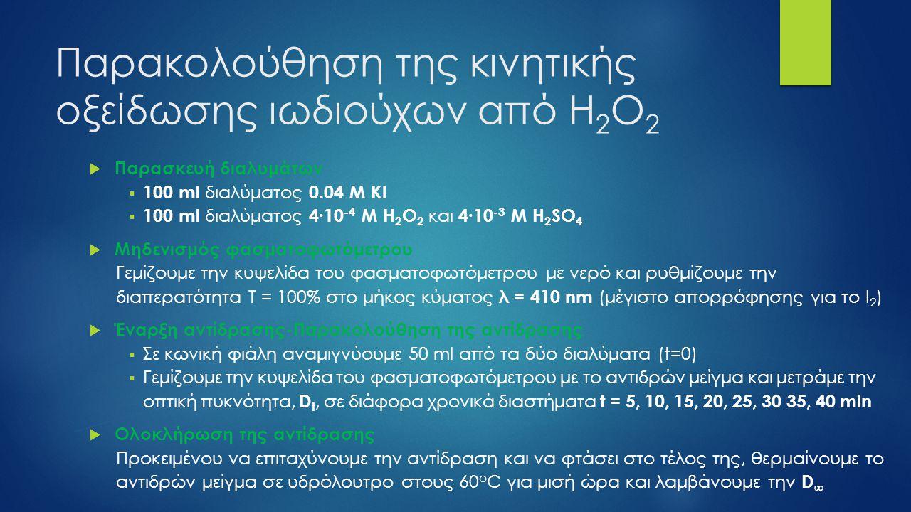 Παρακολούθηση της κινητικής οξείδωσης ιωδιούχων από Η2Ο2