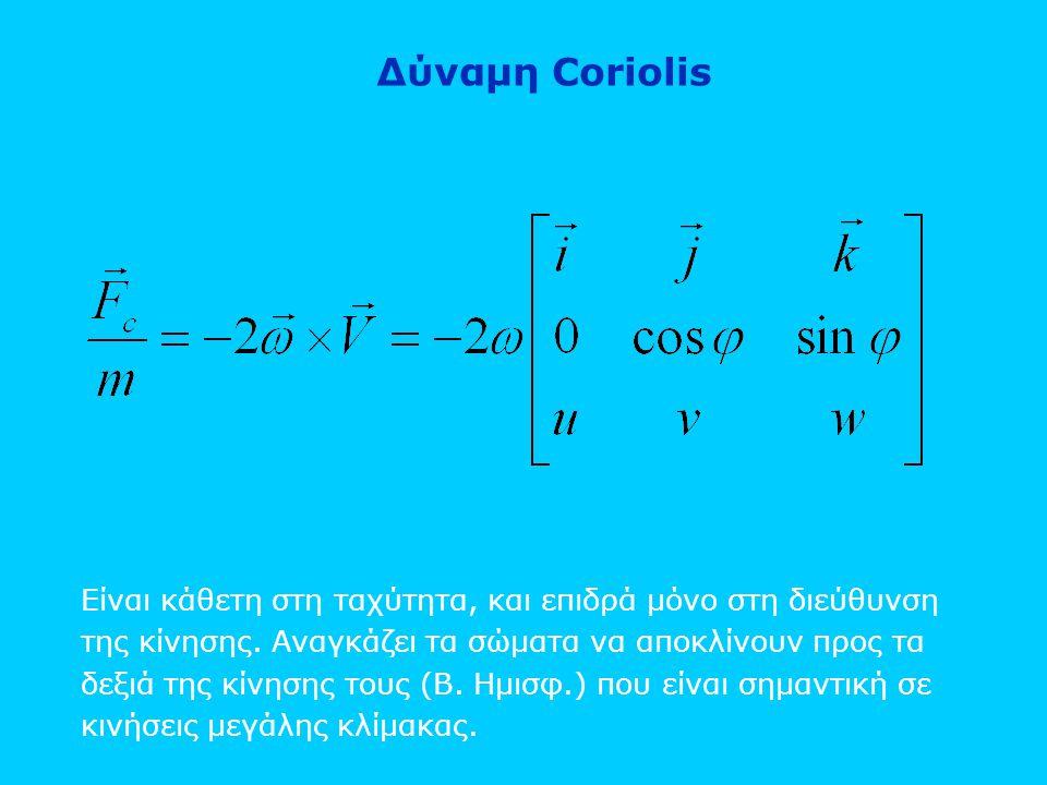 Δύναμη Coriolis