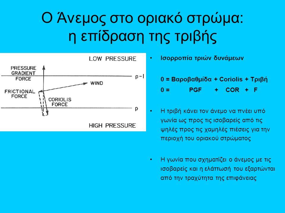 Ο Άνεμος στο οριακό στρώμα: η επίδραση της τριβής