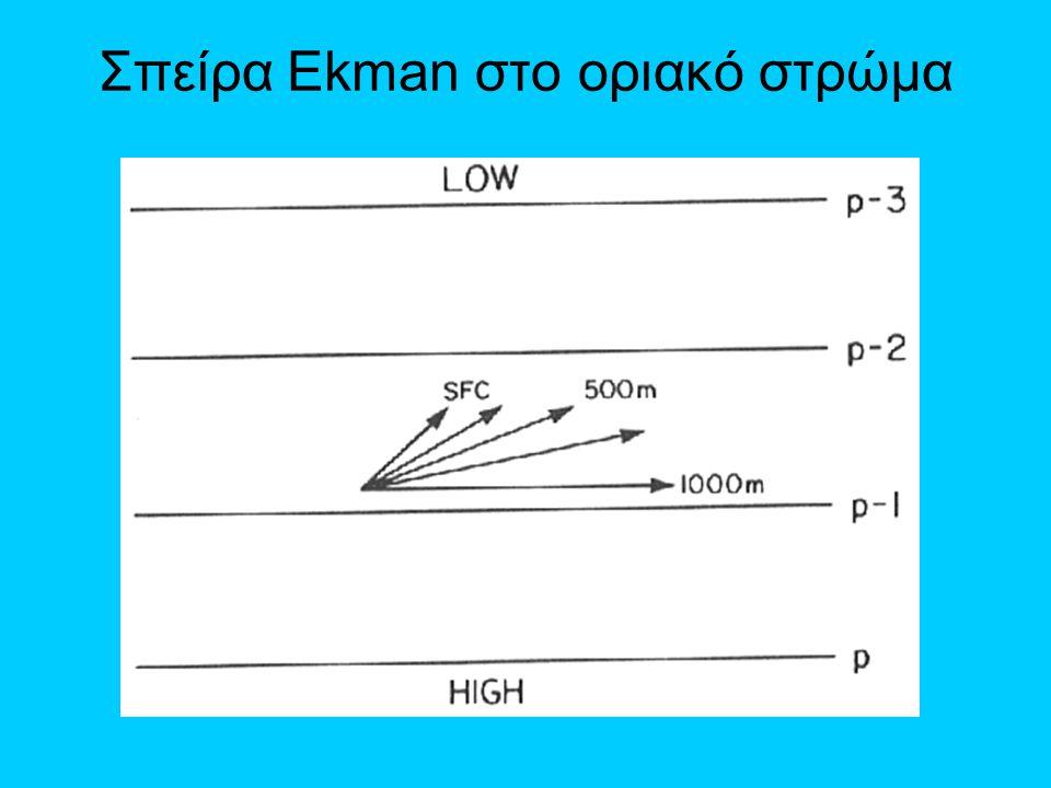 Σπείρα Ekman στο οριακό στρώμα