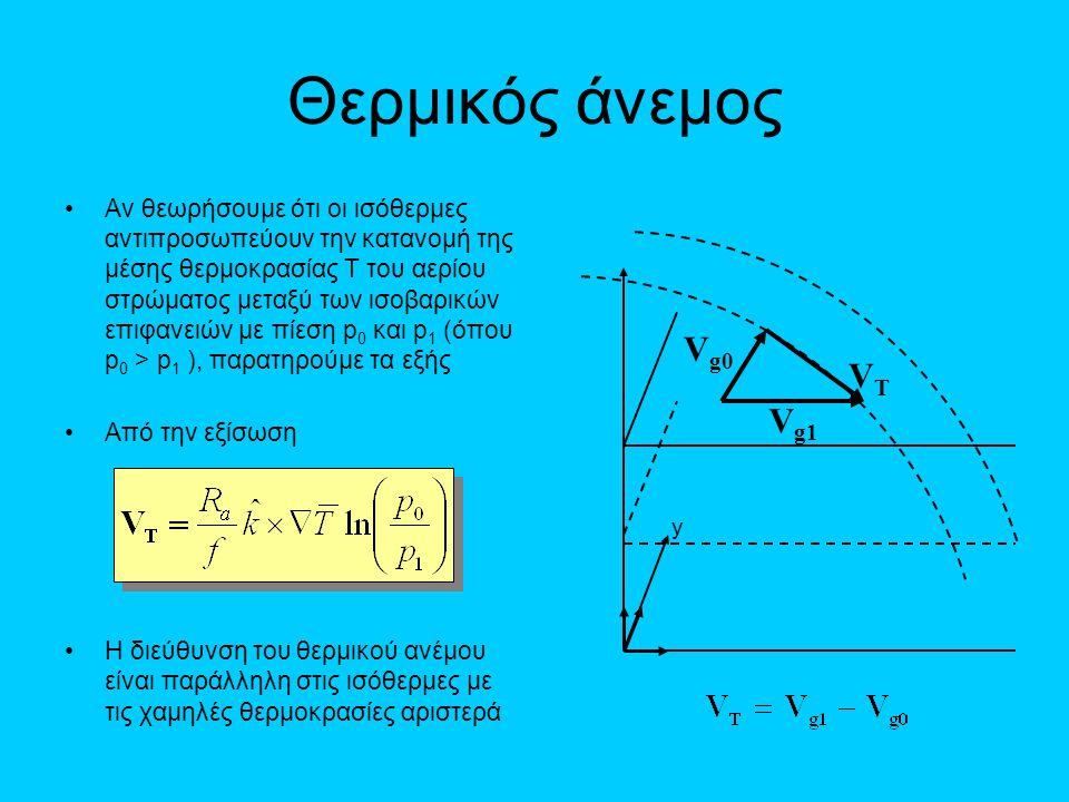 Θερμικός άνεμος Vg0 VΤ Vg1