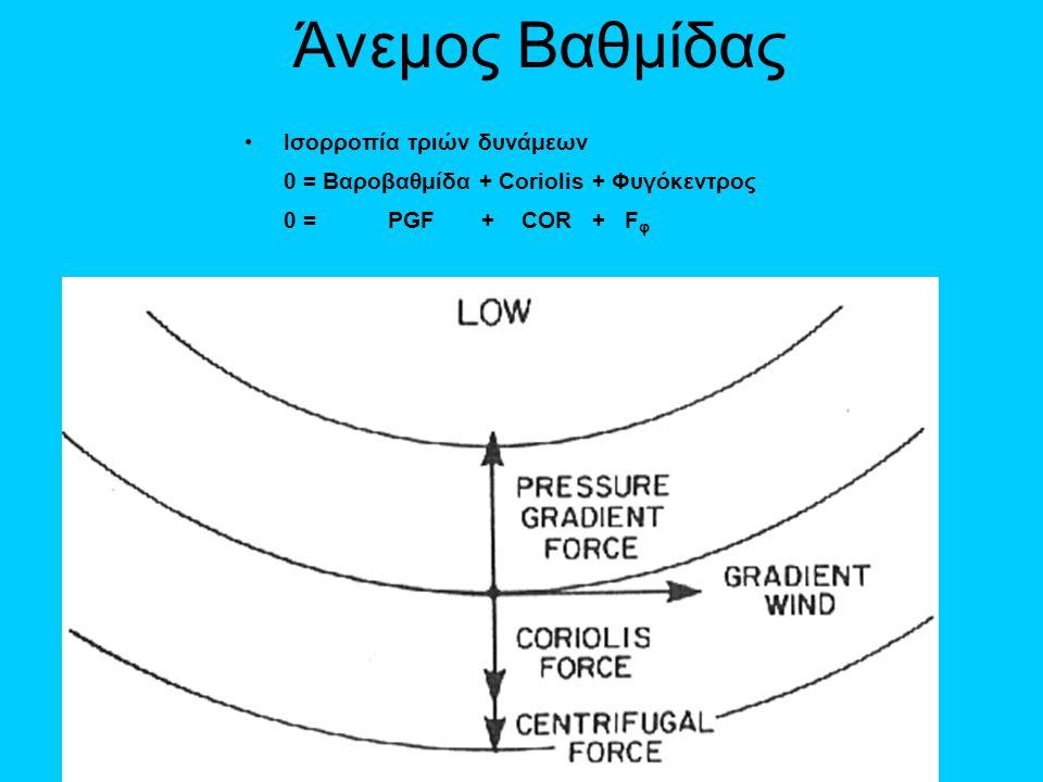 Άνεμος Βαθμίδας Ισορροπία τριών δυνάμεων