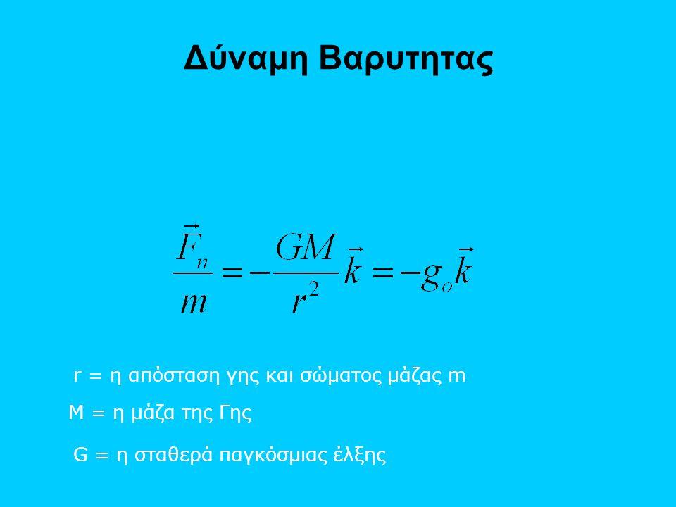 Δύναμη Βαρυτητας r = η απόσταση γης και σώματος μάζας m