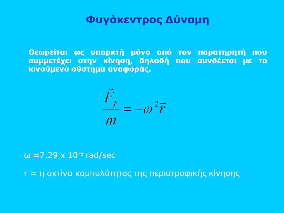 Φυγόκεντρος Δύναμη ω =7.29 x 10-5 rad/sec