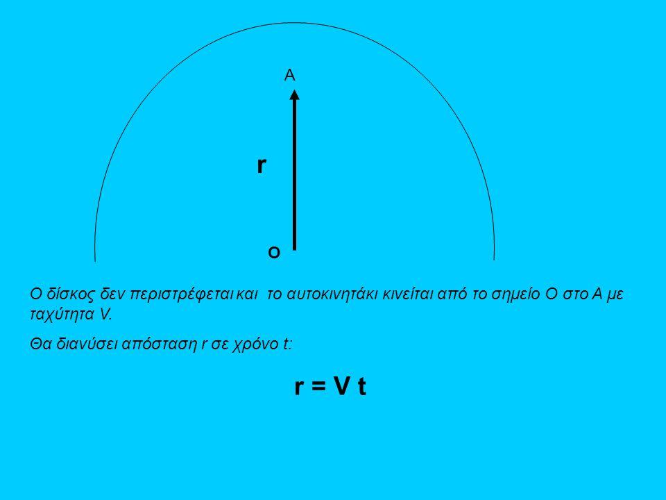 A r. O. Ο δίσκος δεν περιστρέφεται και το αυτοκινητάκι κινείται από το σημείο O στο A με ταχύτητα V.