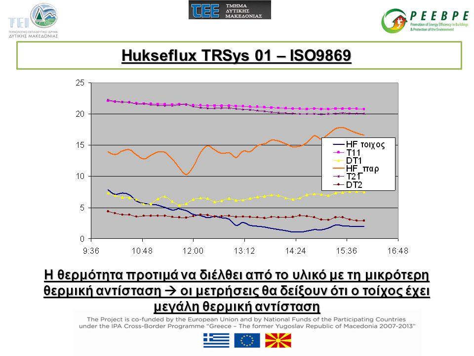 Hukseflux TRSys 01 – ISO9869