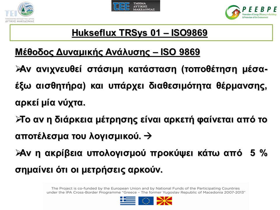 Hukseflux TRSys 01 – ISO9869 Μέθοδος Δυναμικής Ανάλυσης – ISO 9869.