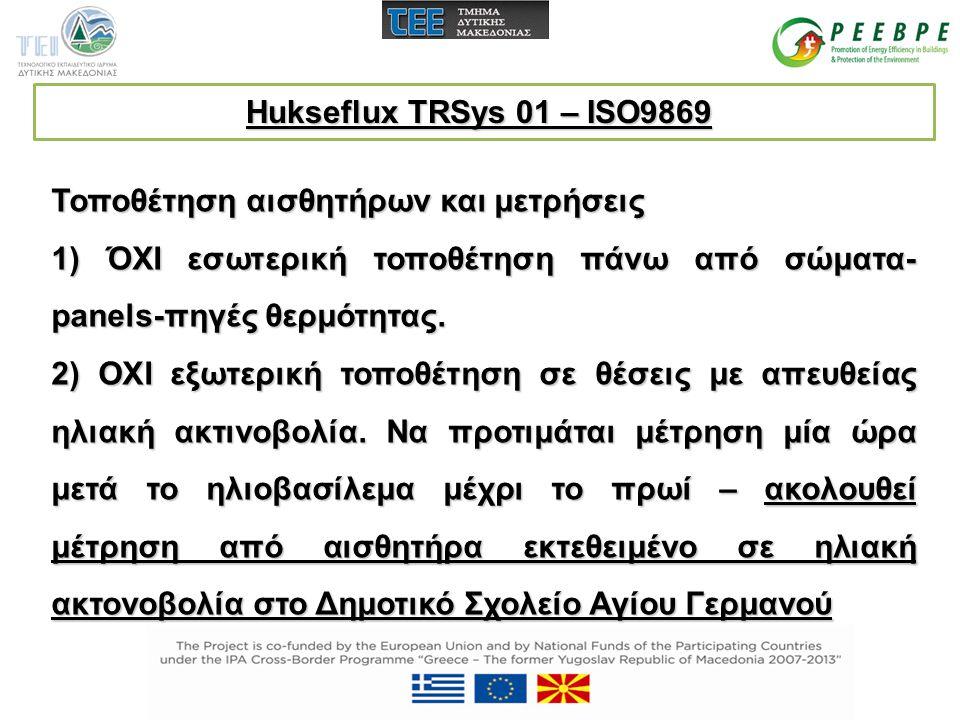 Hukseflux TRSys 01 – ISO9869 Τοποθέτηση αισθητήρων και μετρήσεις. 1) ΌΧΙ εσωτερική τοποθέτηση πάνω από σώματα-panels-πηγές θερμότητας.