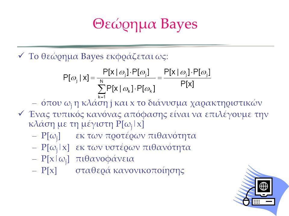 Θεώρημα Bayes Tο θεώρημα Bayes εκφράζεται ως: