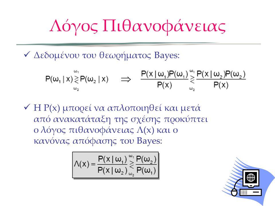 Λόγος Πιθανοφάνειας  Δεδομένου του θεωρήματος Bayes: