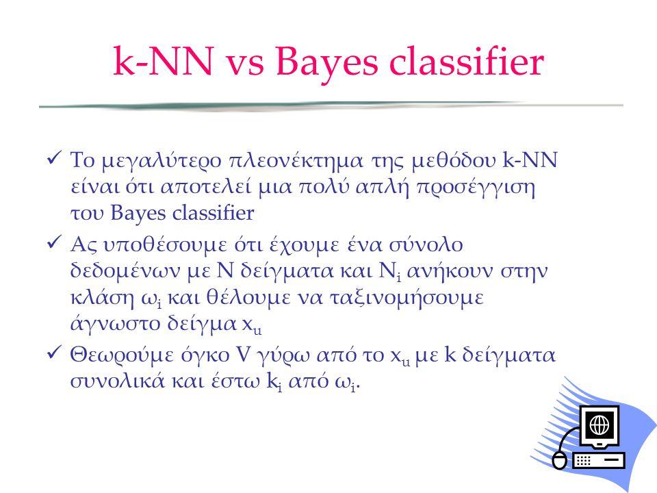 k-NN vs Bayes classifier