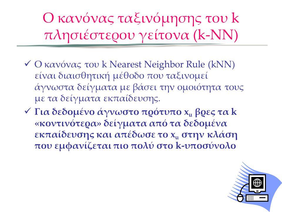 Ο κανόνας ταξινόμησης του k πλησιέστερου γείτονα (k-NN)