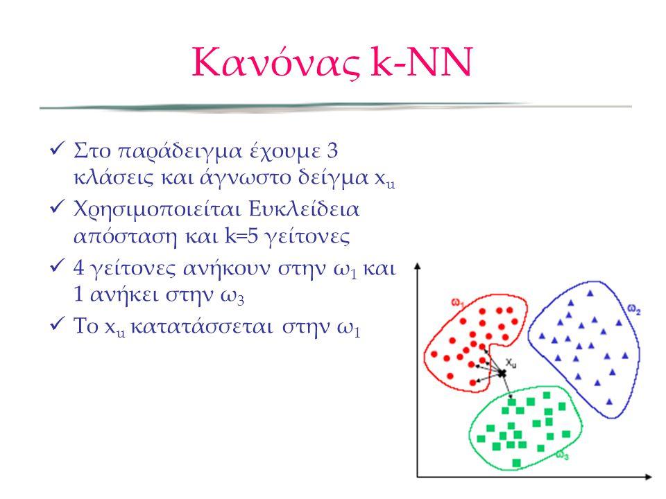 Κανόνας k-NN Στο παράδειγμα έχουμε 3 κλάσεις και άγνωστο δείγμα xu
