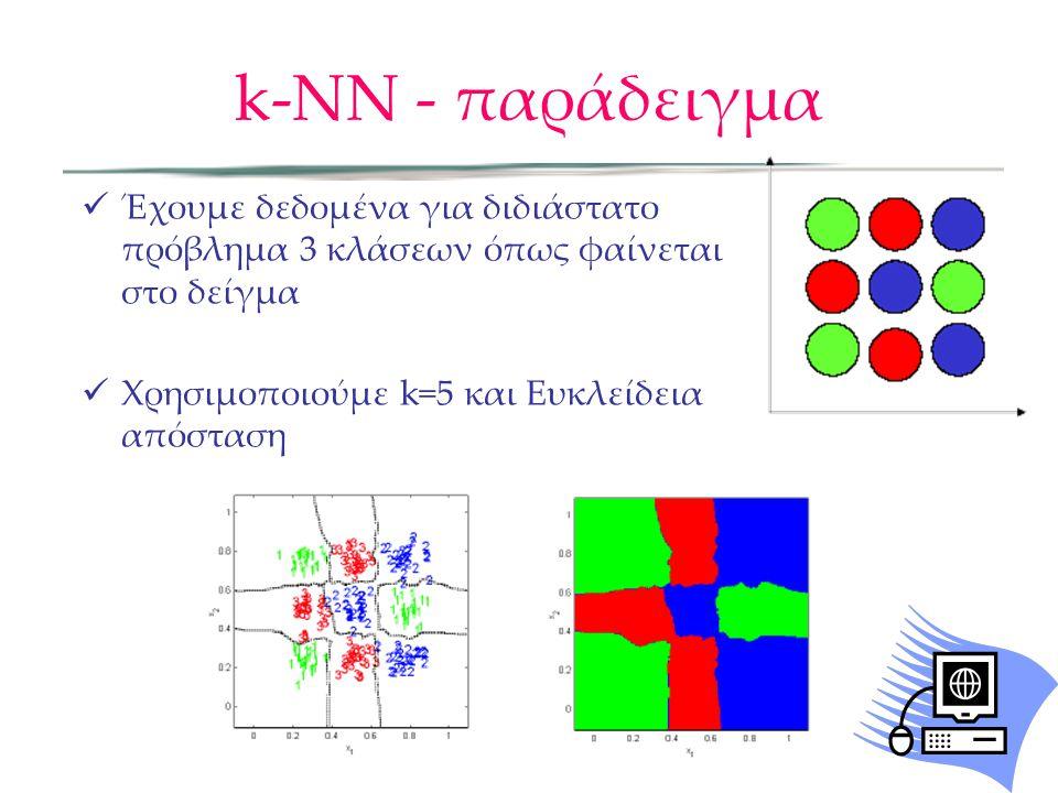 k-NN - παράδειγμα Έχουμε δεδομένα για διδιάστατο πρόβλημα 3 κλάσεων όπως φαίνεται στο δείγμα.