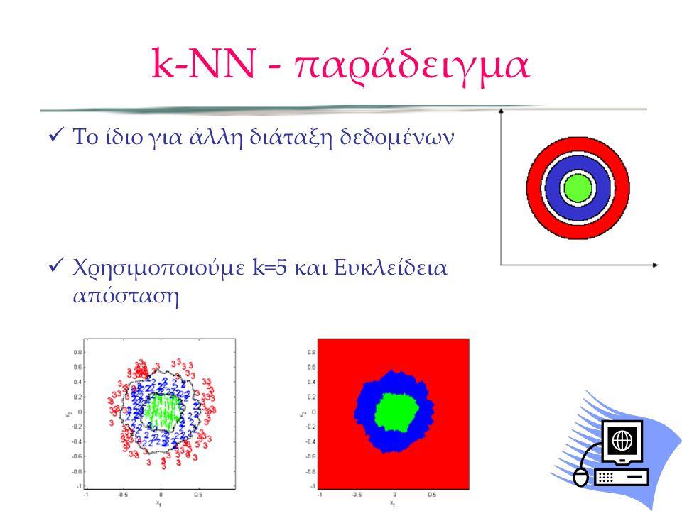 k-NN - παράδειγμα Το ίδιο για άλλη διάταξη δεδομένων
