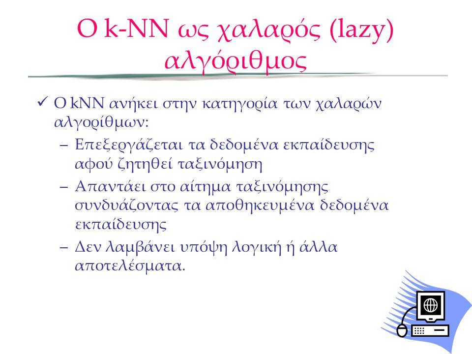 O k-NN ως χαλαρός (lazy) αλγόριθμος