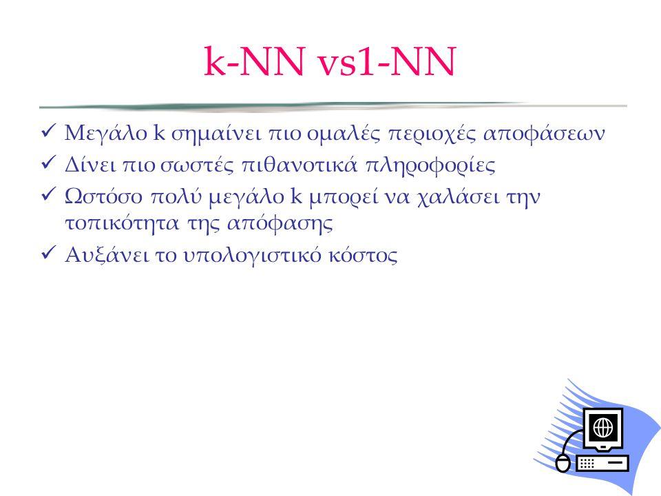 k-NN vs1-ΝΝ Μεγάλο k σημαίνει πιο ομαλές περιοχές αποφάσεων