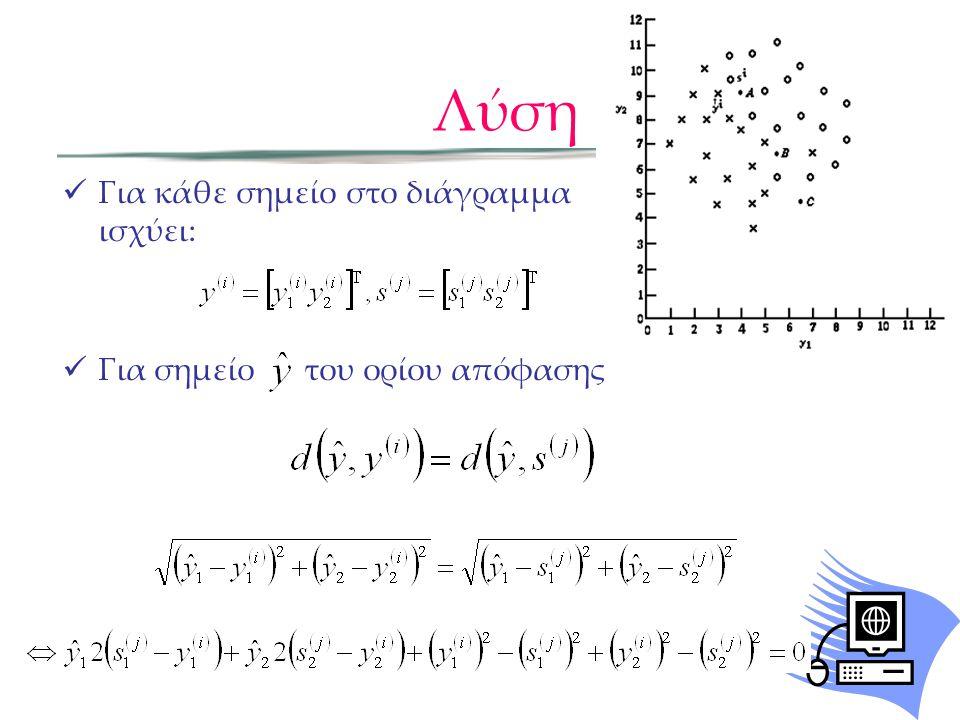 Λύση Για κάθε σημείο στο διάγραμμα ισχύει: