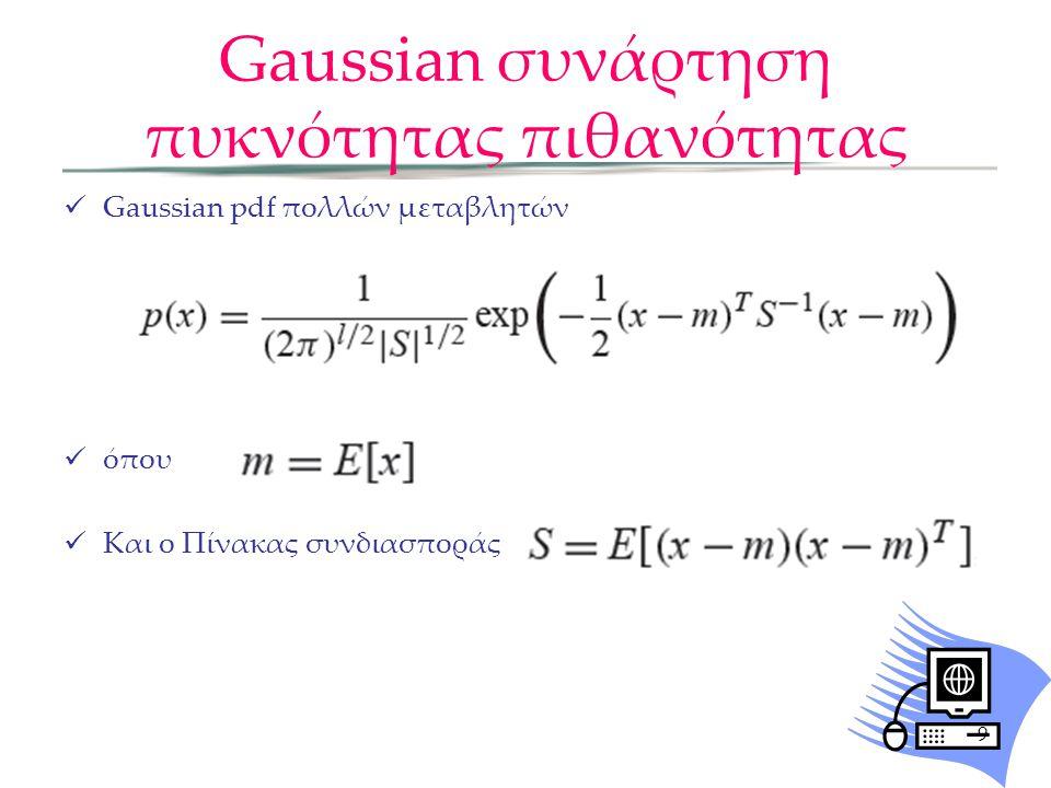 Gaussian συνάρτηση πυκνότητας πιθανότητας