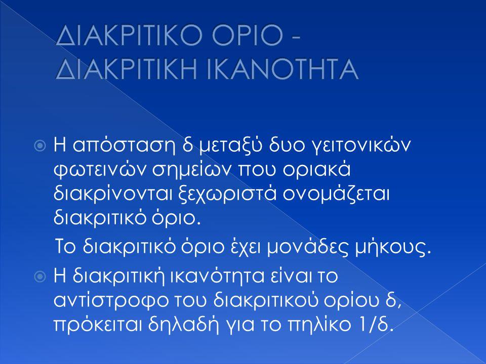 ΔΙΑΚΡΙΤΙΚΟ ΟΡΙΟ - ΔΙΑΚΡΙΤΙΚΗ ΙΚΑΝΟΤΗΤΑ