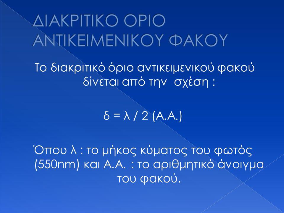 ΔΙΑΚΡΙΤΙΚΟ ΟΡΙΟ ΑΝΤΙΚΕΙΜΕΝΙΚΟΥ ΦΑΚΟΥ