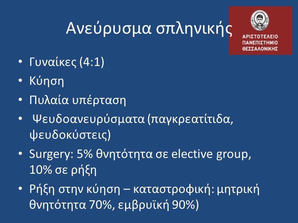 Ανεύρυσμα σπληνικής Γυναίκες (4:1) Κύηση Πυλαία υπέρταση