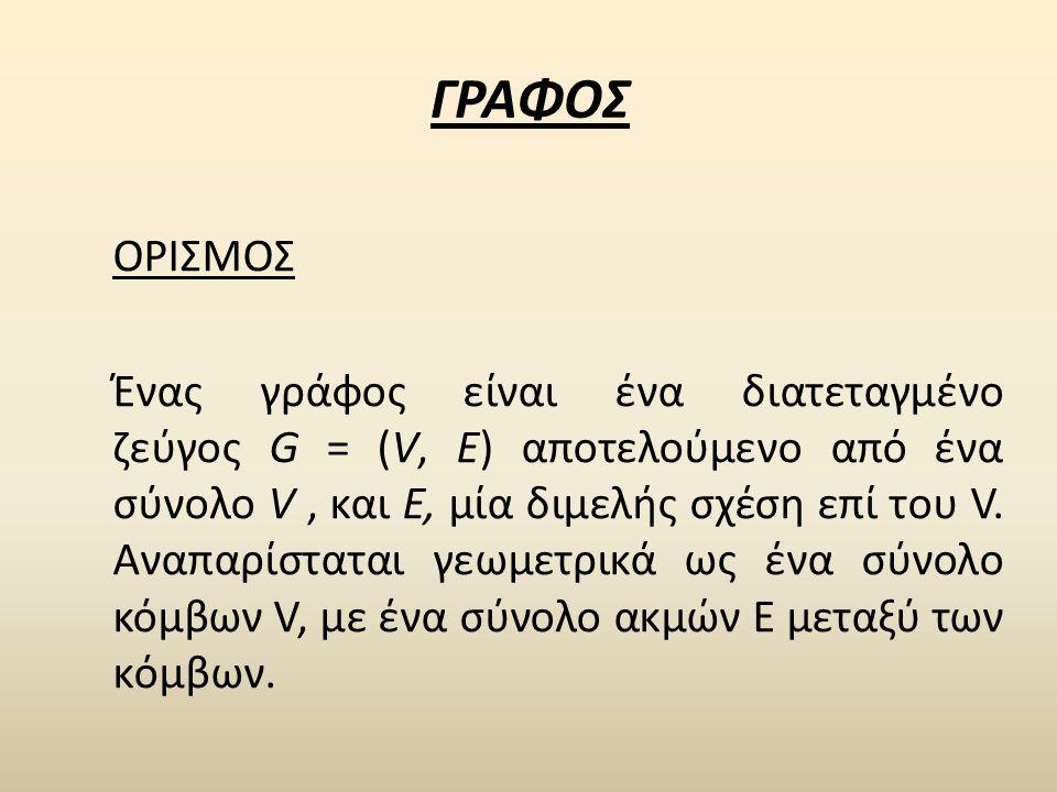 ΓΡΑΦΟΣ ΟΡΙΣΜΟΣ.