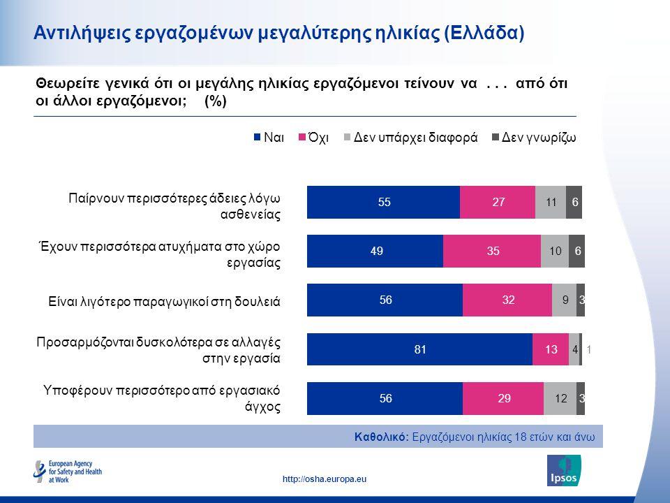 Αντιλήψεις εργαζομένων μεγαλύτερης ηλικίας (Ελλάδα)