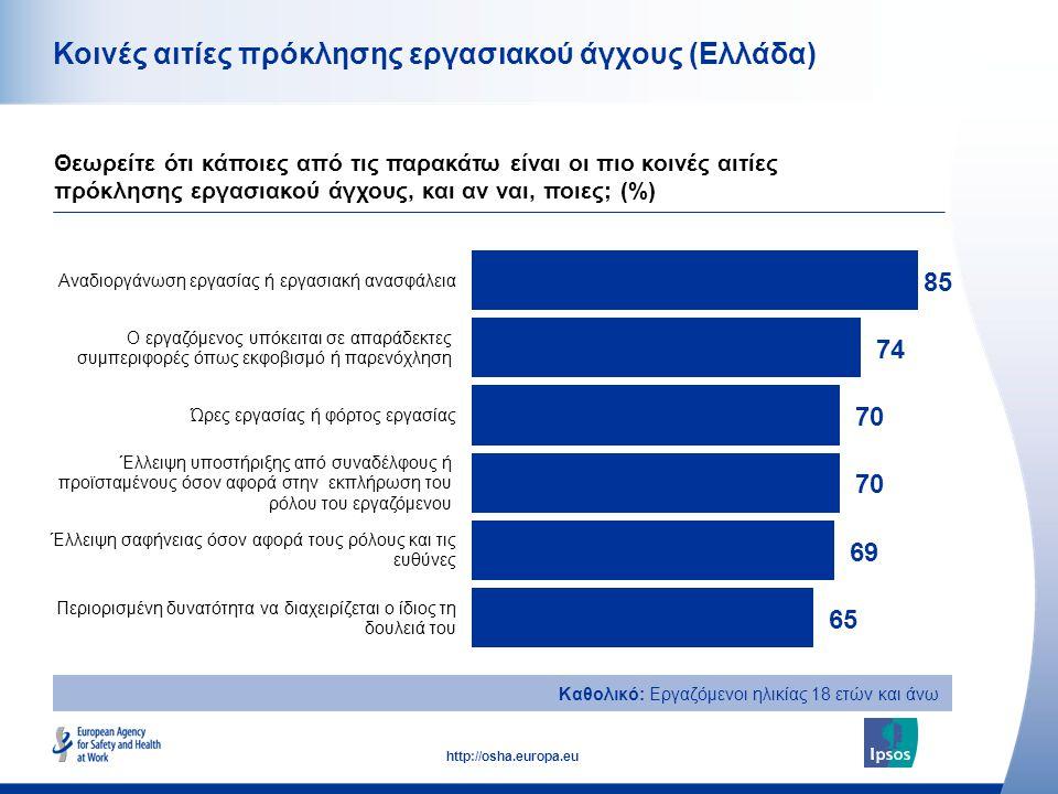 Κοινές αιτίες πρόκλησης εργασιακού άγχους (Ελλάδα)
