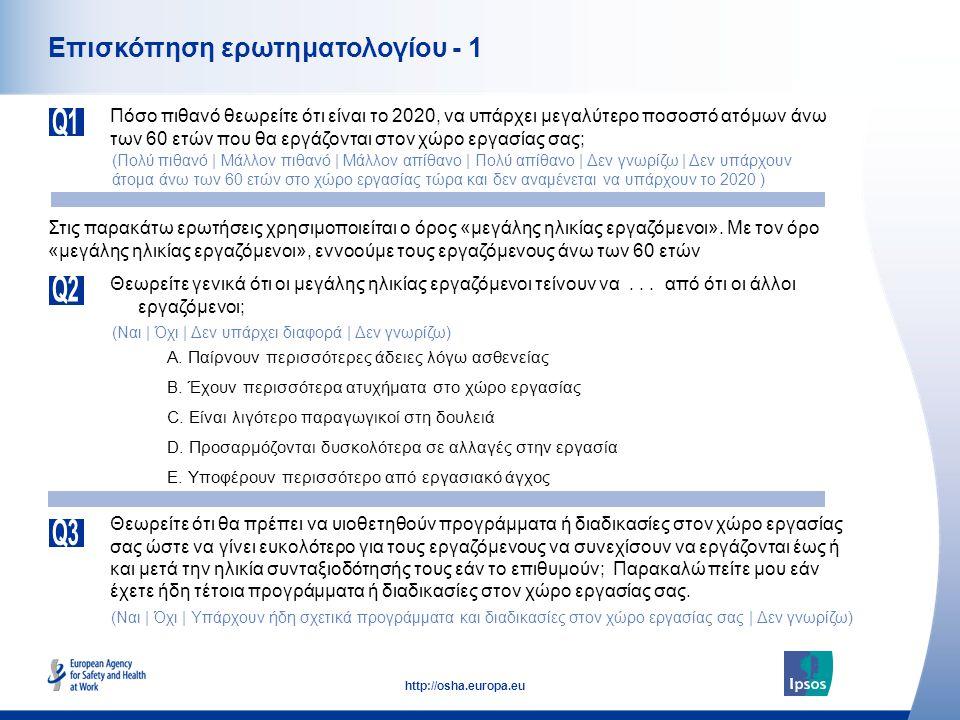 Επισκόπηση ερωτηματολογίου - 1