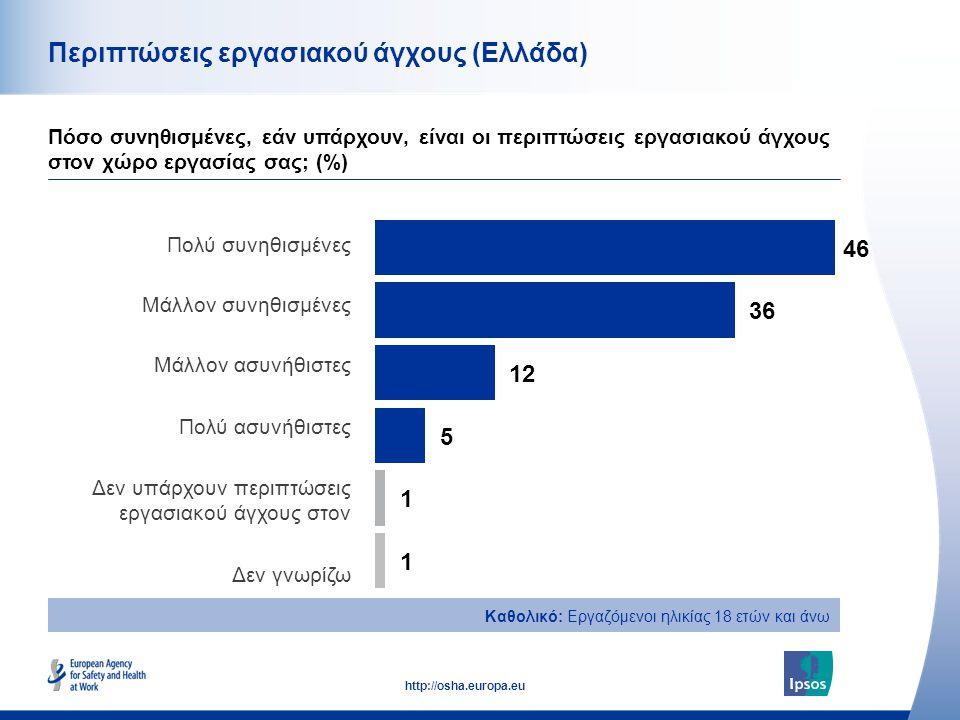 Περιπτώσεις εργασιακού άγχους (Ελλάδα)