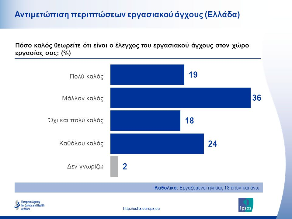 Αντιμετώπιση περιπτώσεων εργασιακού άγχους (Ελλάδα)