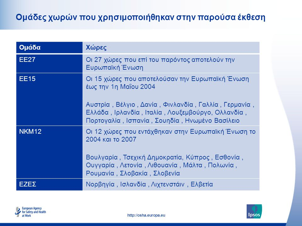 Ομάδες χωρών που χρησιμοποιήθηκαν στην παρούσα έκθεση