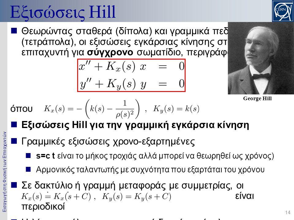 Εξισώσεις Hill George Hill.