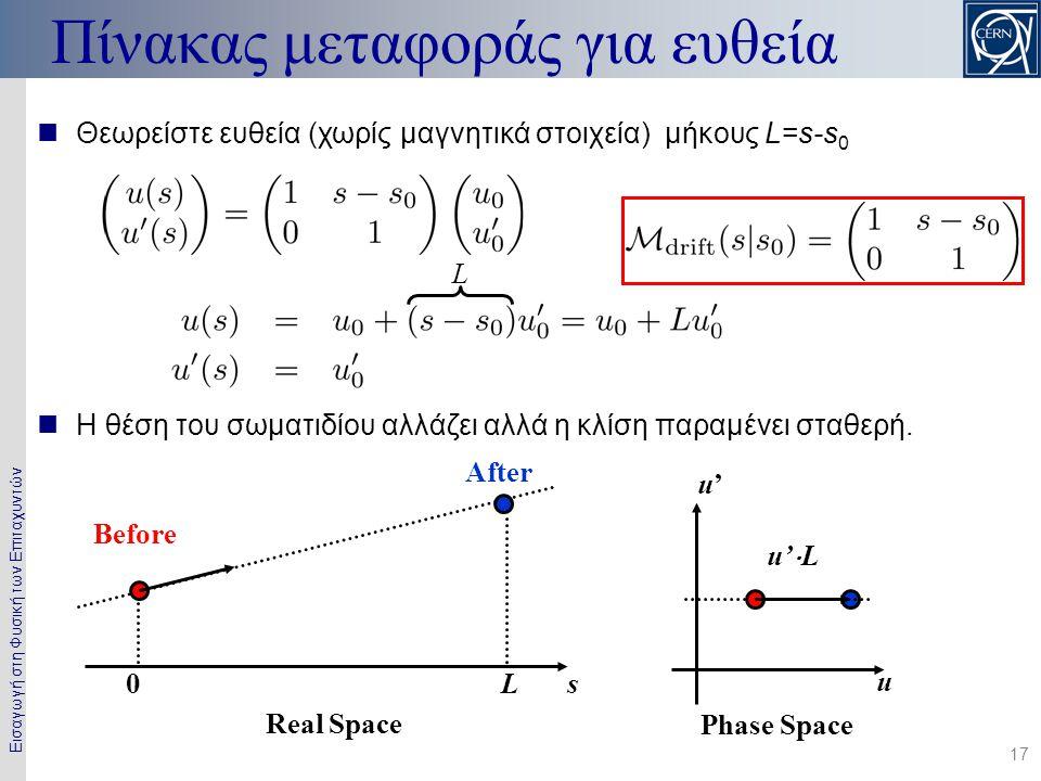 Πίνακας μεταφοράς για ευθεία