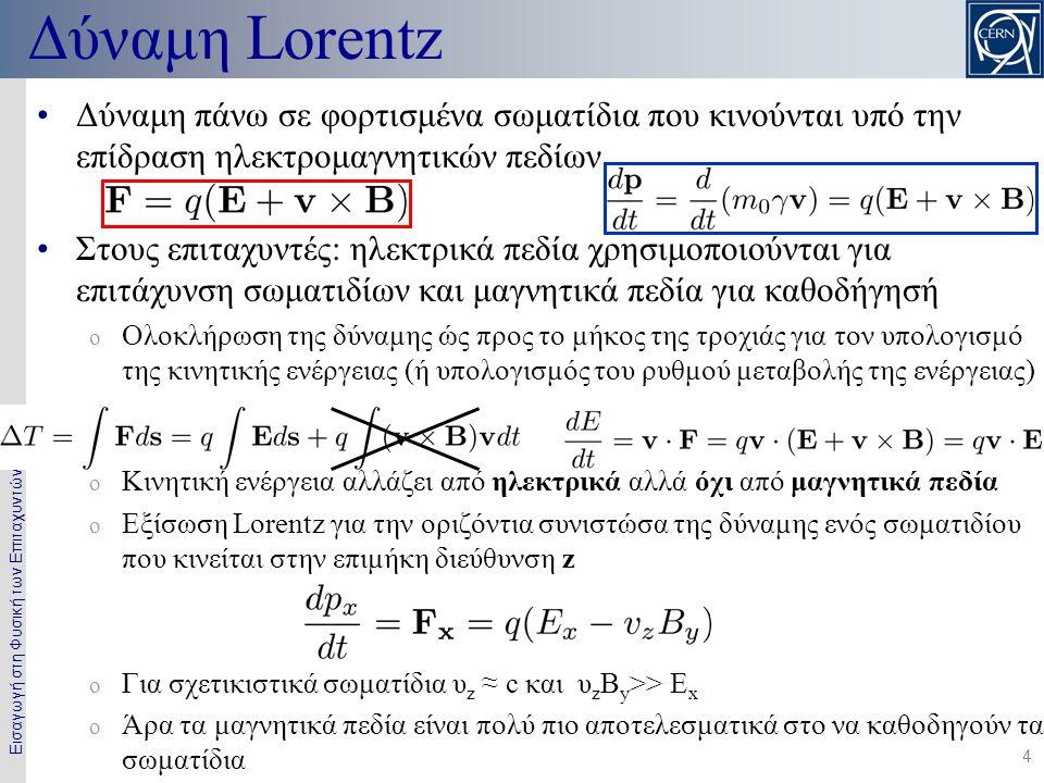 Δύναμη Lorentz