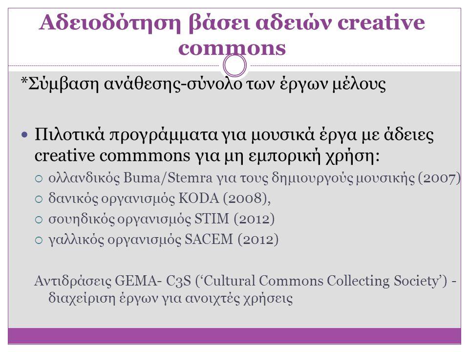 Αδειοδότηση βάσει αδειών creative commons