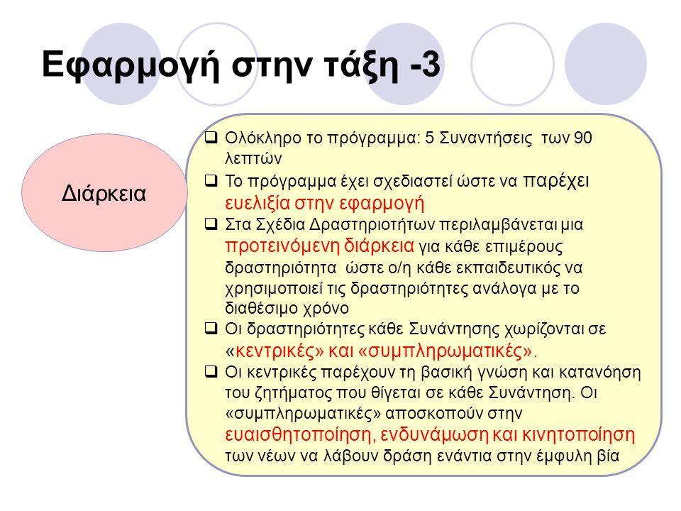 Εφαρμογή στην τάξη -3 Διάρκεια