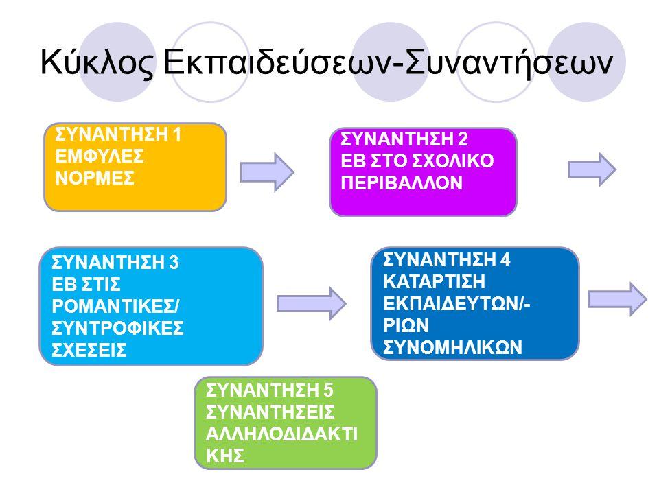 Κύκλος Εκπαιδεύσεων-Συναντήσεων