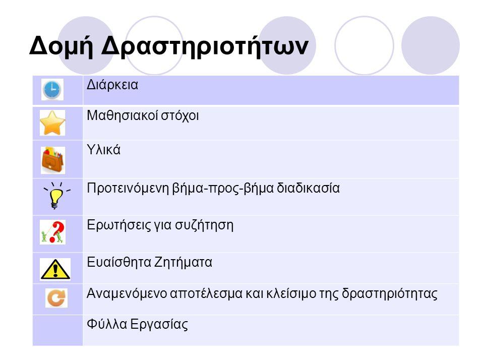 Δομή Δραστηριοτήτων Διάρκεια Μαθησιακοί στόχοι Υλικά