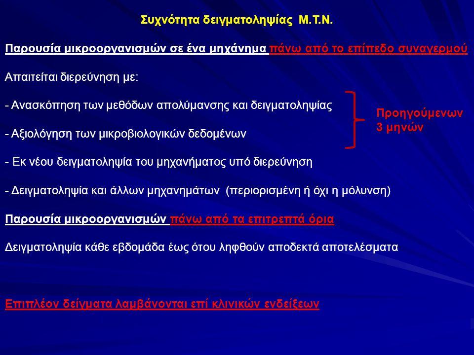 Συχνότητα δειγματοληψίας Μ.Τ.Ν.
