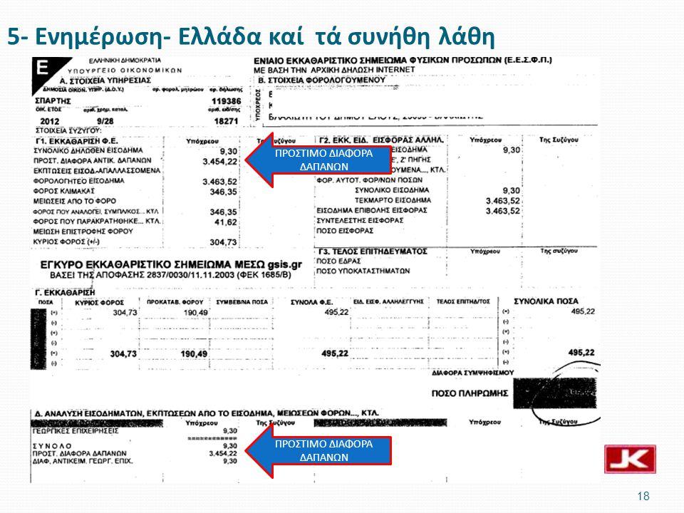 5- Ενημέρωση- Ελλάδα καί τά συνήθη λάθη