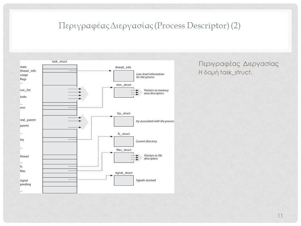 Περιγραφέας Διεργασίας (Process Descriptor) (2)