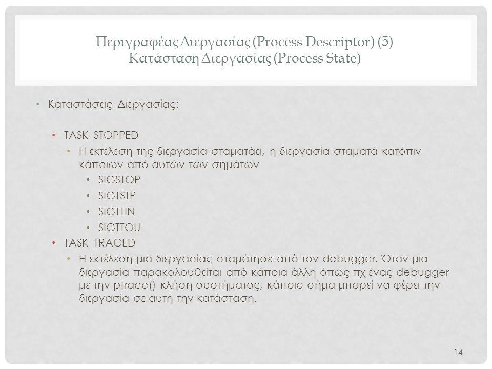 Περιγραφέας Διεργασίας (Process Descriptor) (5) Κατάσταση Διεργασίας (Process State)
