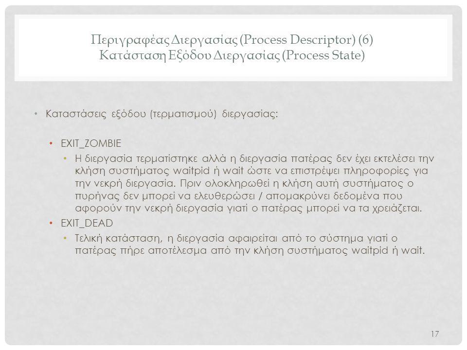 Περιγραφέας Διεργασίας (Process Descriptor) (6) Κατάσταση Εξόδου Διεργασίας (Process State)